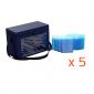 Textibox®  27 litres – Cool for 48 hours